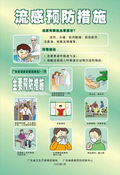 2008流感预防宣传海报 流感预防措施